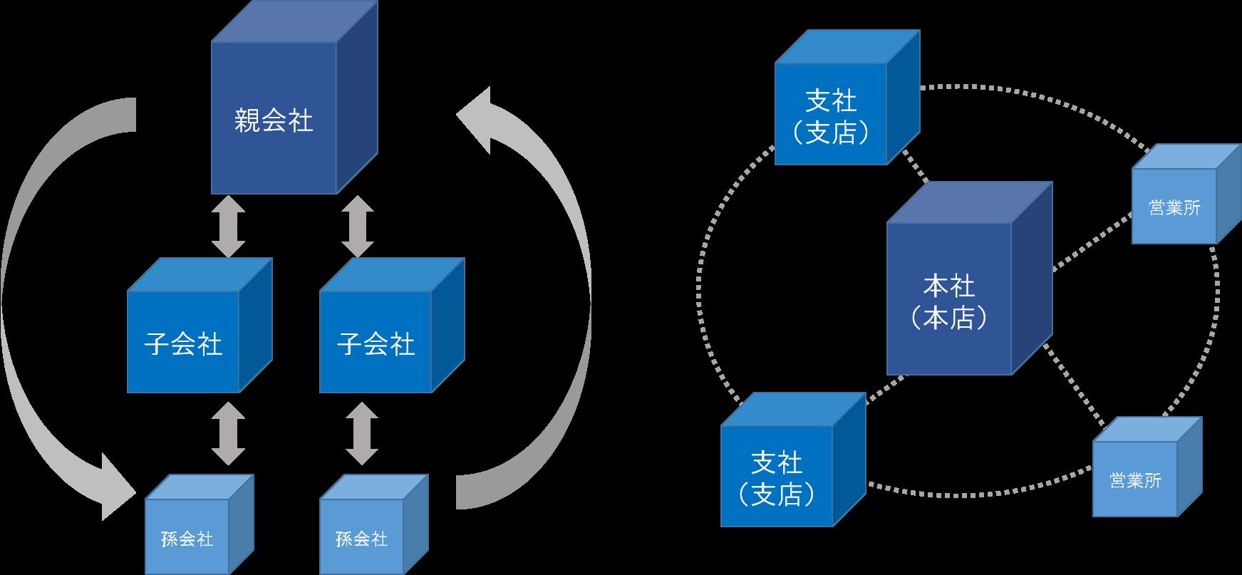 企業内転勤イメージ図